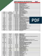 LISTA - REPUESTOS DE MOTO Marzo2020.pdf
