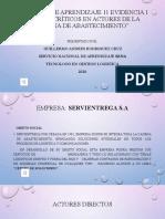 Actividad de aprendizaje 11 Evidencia 1.pptx