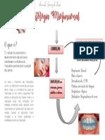 Odontologia Miofuncional 1