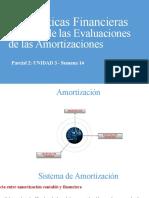 Análisis de las Evaluación des las Amortizaciones. (1).pptx