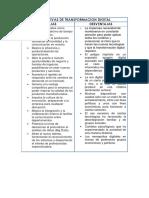 VENTAJAS Y DESVENTAJAS INICIATIVAS DE TRANSFORMACION DIGITAL