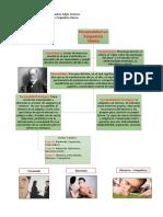 Tarea 6 - Personalidad en Psiquiatría Clínica