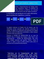 CLASE 8 Ejercicios ejercicios de tipos de dist.planta y calculo de la eficiencia