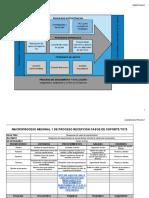 AP01-AA1-EV04 Plantilla Caracterizacion de Procesos
