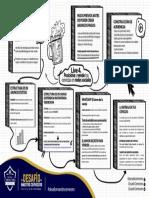 Resumen CLASE 4 - Desafio Maestro Cervecero.pdf