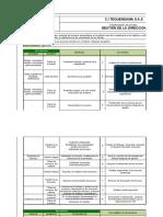 4.4 Caracterización de procesos
