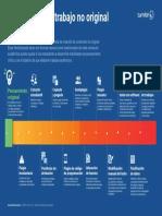 LATAM_Infografia_12_tipos_de_trabajo_no_original__es_