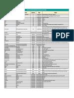 La liste des Centres de préparation aux JO Paris 2024
