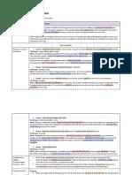Crucible - CLASS Summary Notes 2020.docx