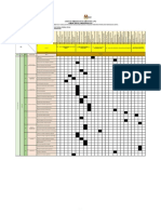 Matriks Core Abilities  DAT (2020)