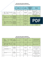 Sechedule_of_03_10_2020.pdf