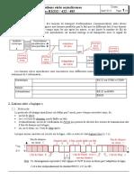 cours-communications-asynchrones.i2621.v080