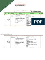1_planificare_educatie_civica