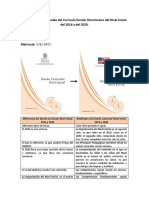 Diferencias y similitudes del currículo escolar dominicano del nivel inicial del 2016 y del 2020