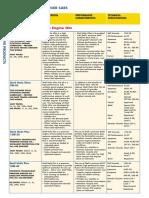 shell_pdg_automotive_products.pdf