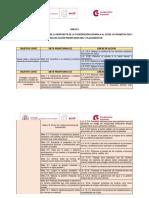 ANEJO II Prioridades Convocatoria Proyectos ONGD 2020.pdf