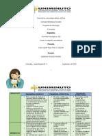 Actividad 2 Cuadro comparativo paradigmas