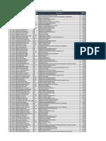 Relación ordenada y detallada del personal activo de OSCE - Lima al 2 de octubre de 2020.pdf