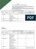 ListasDinámicas_Anexo_III_Titulaciones_B1-B2-B3