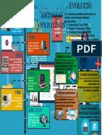 INFOGRAFIA-Sistemas operativos I