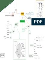 Mapa conceptual tema 13 via visual