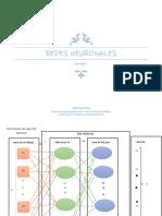 Actividad 7 - Redes neuronales