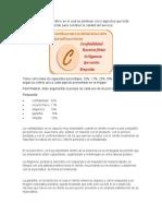 Observe el siguiente gráfico en el cual se plantean cinco aspectos que toda empresa debe implementar para construir la calidad del servicio