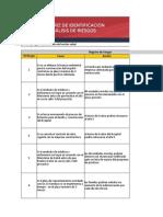 CASO PRÁCTICO Lista de Riesgos Identificados (1).xlsx