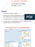 Cap_12_Aggregate_Demand_in_the_Open_EconomyIyII