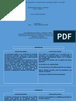 Fase 5 - Realizar análisis de comparación y contraste sobre la contratación pública y la privada.