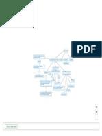 pei - Mapa Conceptual