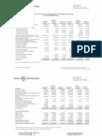 BT-BRD_Rezultate financiare_2019_2018