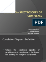 spectroscopy of complexes - TS diagrams, CT, and JT distortion