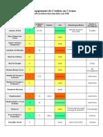 Complément Affiches 4, Septembre 20, Liste Des Projets Eoliens en Creuse