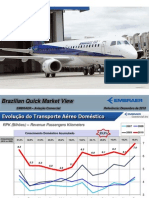 BrazilianQuickMarketView_1210