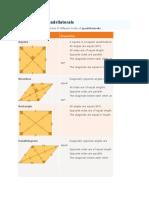 Properties of quadrilaterals.docx