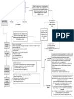 mapa conceptual de estrategia empresarial