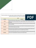 Matriz Ambiente y Desarrollo.pdf
