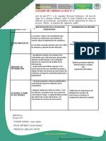 ANALISIS DE OBSERVACION N°4 GRUPO 4