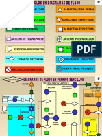 proceso_pernios