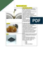 7 Y 8 act tipos y caracteristicas de lubricaccion