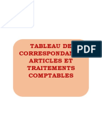 ARTICLES ET TRAITEMENTS COMPTABLES