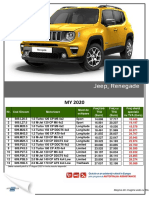 Fisa-Jeep-Renegade-MY2020-August-2020