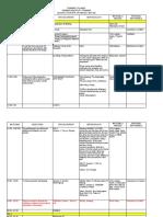 Training Syllabus GAD for DSWD Staff Socpen Dec2019 Enhanced (Autosaved)
