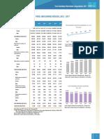 INEI DATA.pdf