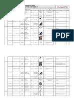 CH-SSO-I04 Especificaciones  y vida útil de EPP por actividad 2020.1