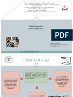 criminologia mapa conceptual