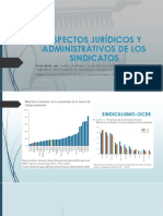 ASPECTOS JURÍDICOS Y ADMINISTRATIVOS DE LOS SINDICATOS.pdf