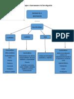 Enfoques e instrumentos de Investigación.docx