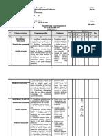 Planificare sem I clasa a VII-a 2016-2017